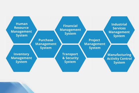 Enterprise Application Suite